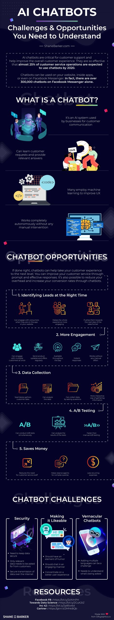 AI Chatbots Infographic compressed