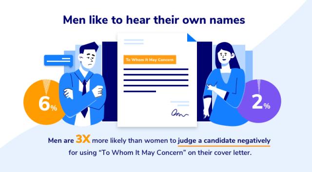 Men Like to Hear Their Names