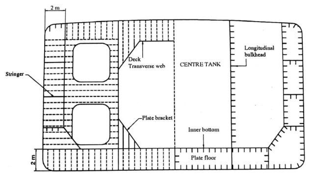 Double hull tanker