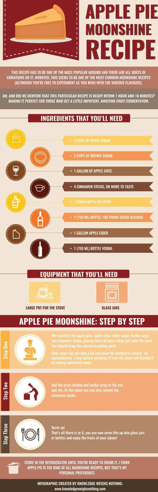 5 Moonshine Recipes Youll Be OverTheMoon About