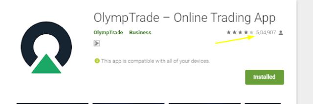 Olymp Trade Wiki