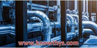 Best Tips to Choose Right HVAC Companies in India