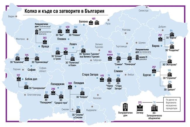 Затворите в България
