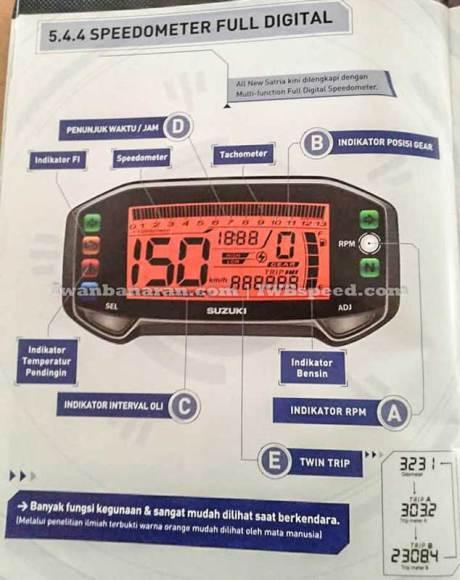speedometer-satria injeksi kobayogas