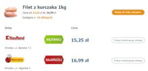 Porównanie cen w wybranych sklepach