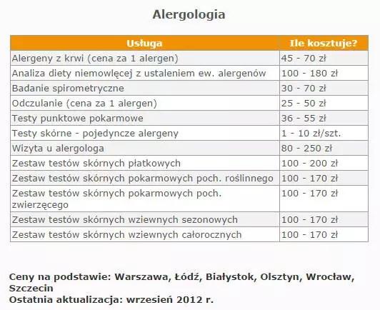 Cennik usług - testy alergiczne, leczenie alergii w Polsce