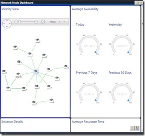 What's New in SCOM 2012 Network Device Monitoring (2/6)