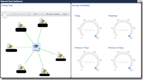 What's New in SCOM 2012 Network Device Monitoring (3/6)