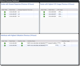 What's New in SCOM 2012 Network Device Monitoring (6/6)