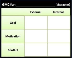 Charting GMC