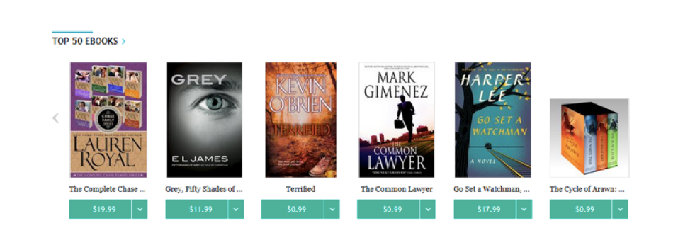How My $19.99 Boxed Set Became a #1 Kobo Bestseller