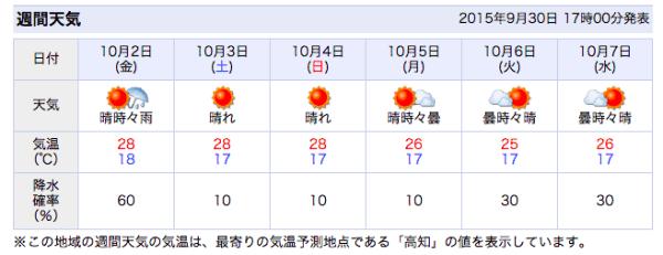 スクリーンショット 2015-09-30 21.35.13