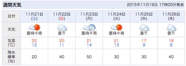 スクリーンショット 2015-11-19 17.37.27