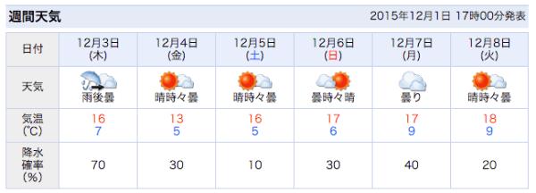 スクリーンショット 2015-12-01 22.43.23
