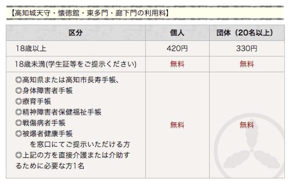 スクリーンショット 2015-12-17 19.36.25