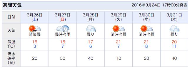 【週末情報】本日 開花宣言! 2016年の春を楽しむお花見イベント【木曜更新】