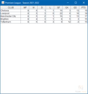 JTable TableModel Demo