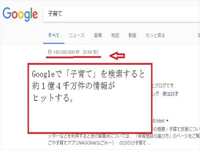 google検索結果_R