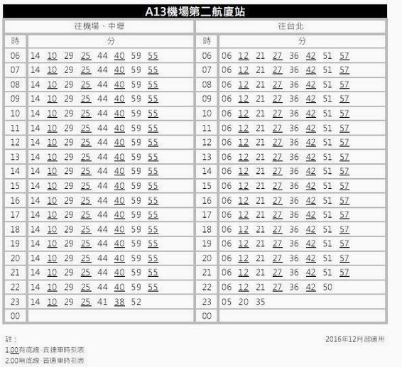 桃園空港第二ターミナル駅MRT時刻表