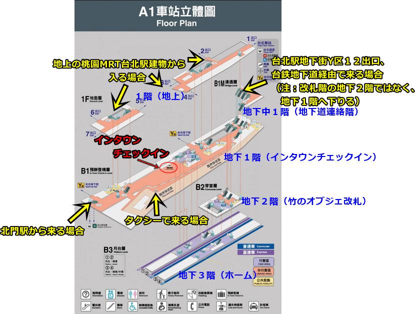 台北駅インタウンチェックインの場所