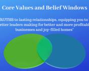 Core Value, Belief, Value