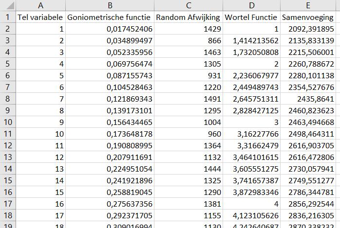 Random Data aselect willekeurig