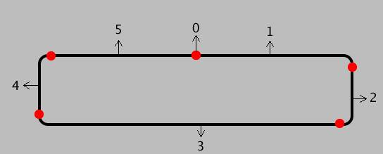 How to draw a rounded rect with Core Graphics