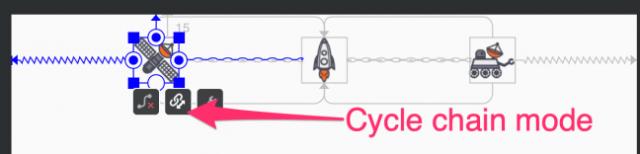 cycle chain mode