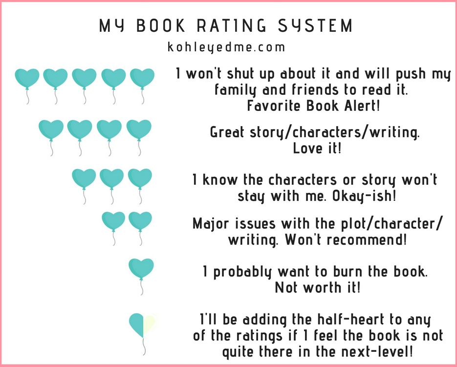 My Book Rating System