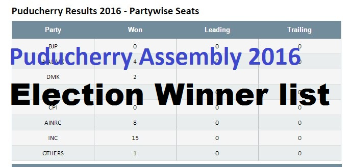 Puducherry Assembly 2016 Election Winner