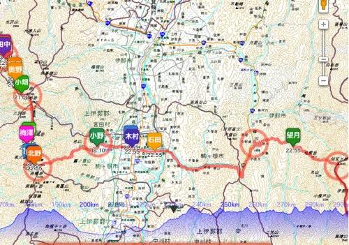 NOW HERE   トランスジャパンアルプスレース 2012   Trans Japan Alps Race 2012
