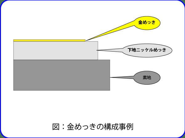 ミクロン 何 ミリ 1