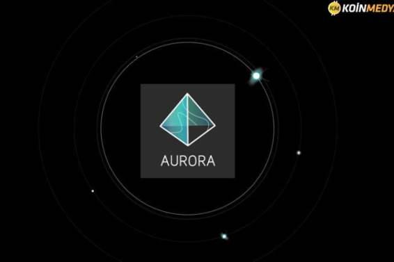 aurora-chain-696×449