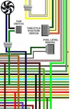 XL600 Transalp Colour Wiring Diagrams