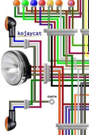 Kawasaki GPZ900R  GPZ1000R Colour Electrical Wiring Diagrams