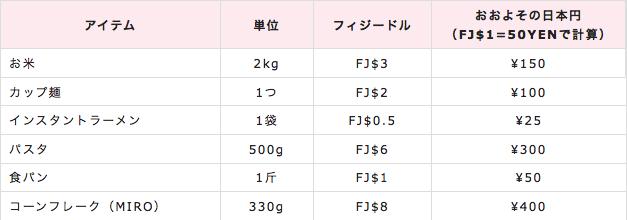 スクリーンショット 2015-02-03 9.56.20