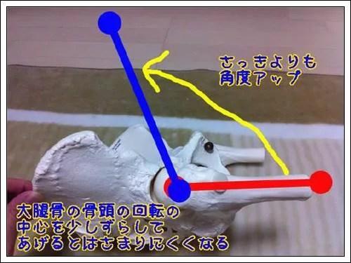 股関節のインピンジメントはさみこみ4