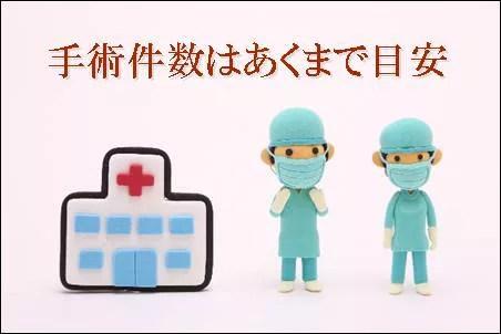 人工関節の手術をどこで受けるか決めるときに重要なのは手術件数ではない2