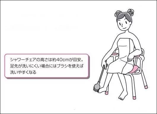 股関節痛シャワーチェアブラシのすすめ
