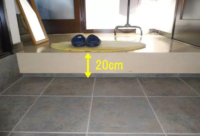 THATKA入院前に自宅で測るべきポイント玄関