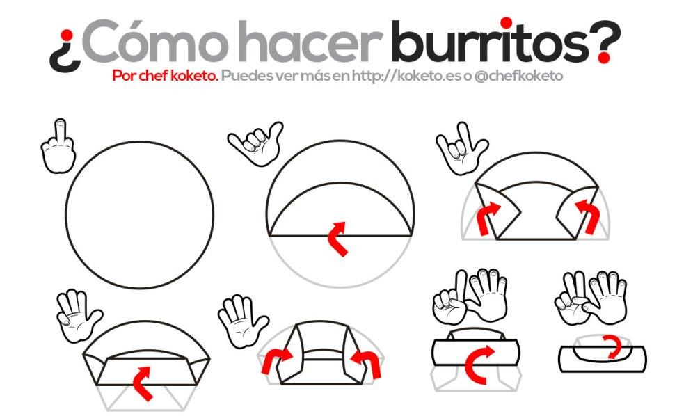 Como hacer burritos tex-mex. koketo