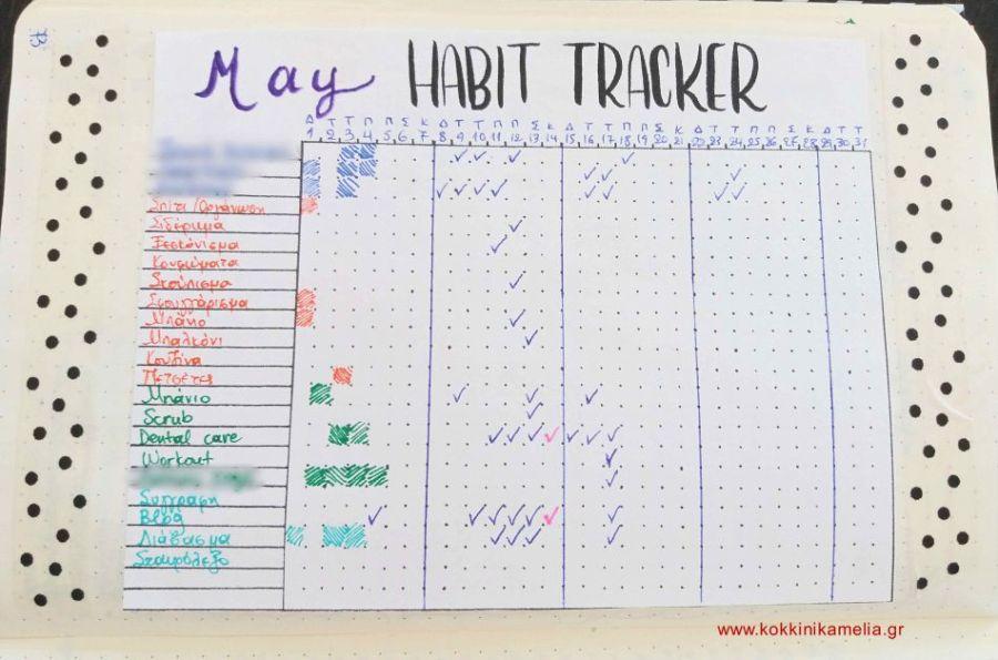 Habit tracker στο bullet journal