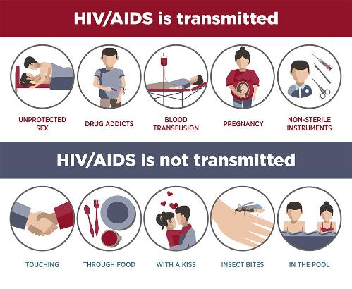 HIV And AIDS koko tv ng 3