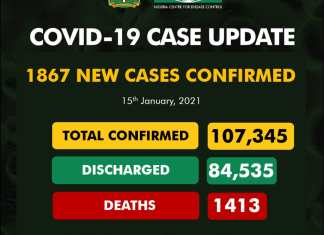 Stay Safe!!! Nigeria Records Highest COVID-19 Cases Ever