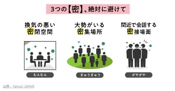 東京都で新型コロナ感染者が143人!3つの「密」で入学式!