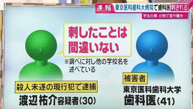 日本医科大医学部4年・渡辺祐介容疑者を逮捕 大学ではアイスホッケー部に所属