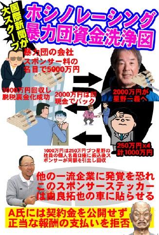 ホシノレーシングがヤクザ資金洗浄疑惑日産マネー暴力団に流す!? 3