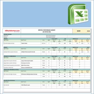 Hedef Kartı Formatı (0-140)