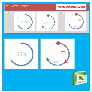 Excel Çember Diyagram