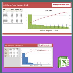 Excel Pareto Analizi Diyagramı Örneği